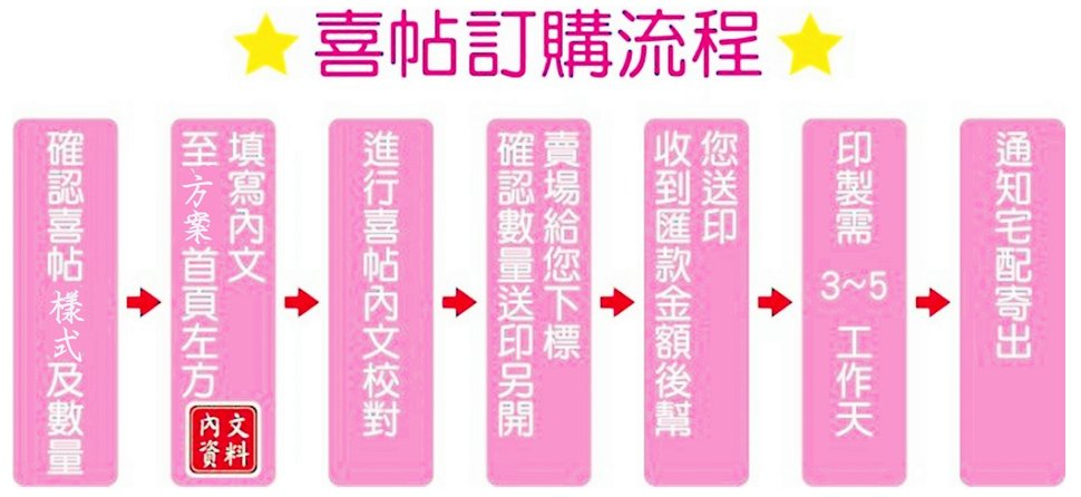 喜帖訂製流程 - 沁琳創意小物 禮俗用品/活動禮/贈品《結婚吧》